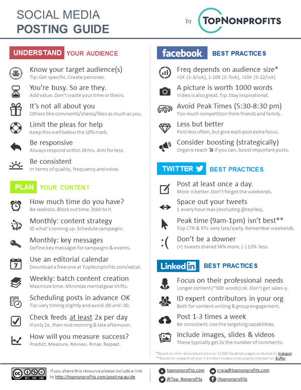 Social media posting guide by Top Nonprofits